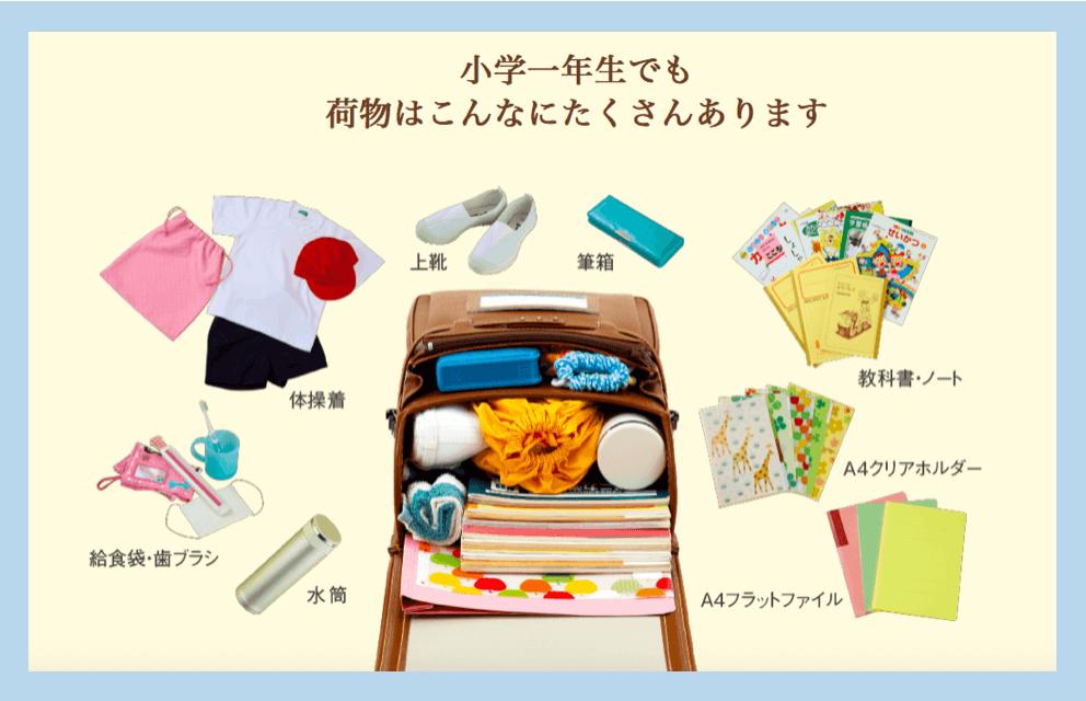 小学一年生の荷物の例