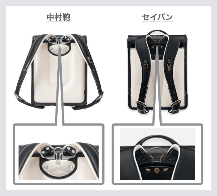 中村鞄のランドセルとセイバンのランドセルの比較