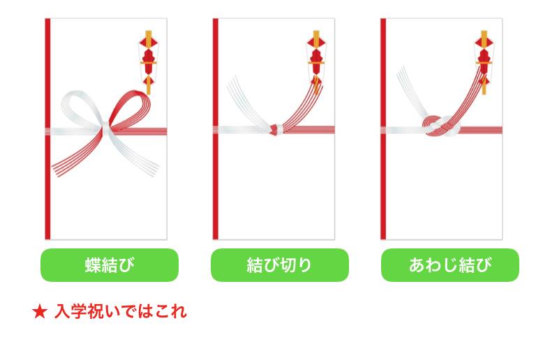 のし袋の結び方