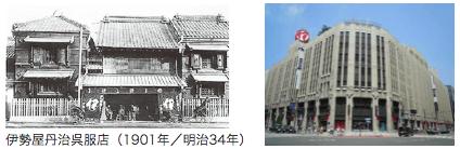 伊勢屋丹治呉服店のイメージ