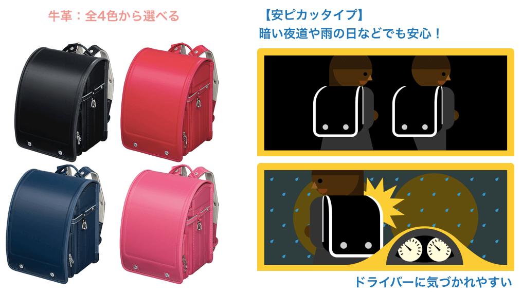 フィットちゃんの牛革安ピカッモデル2021年版
