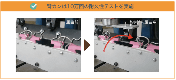 フィットちゃんの耐久テスト
