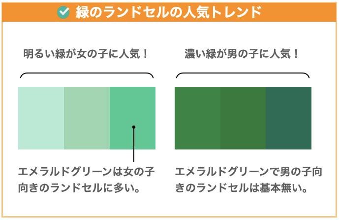 緑の人気トレンド2021年