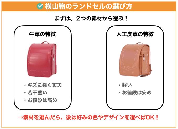 横山鞄の選び方