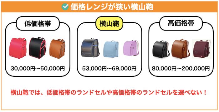 横山鞄の価格帯